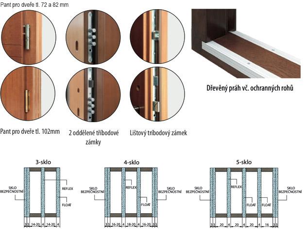 Vchodové dveře konstrukce